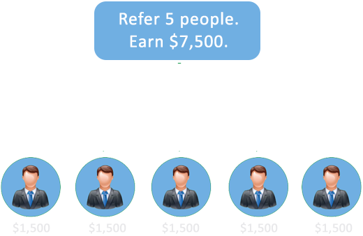 Refer a friend and earn commission.